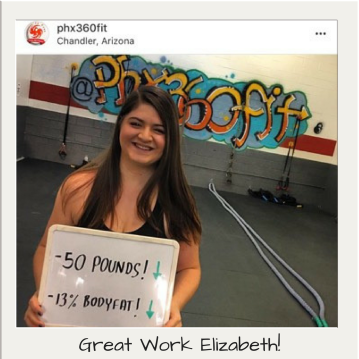 Great Work Elizabeth!